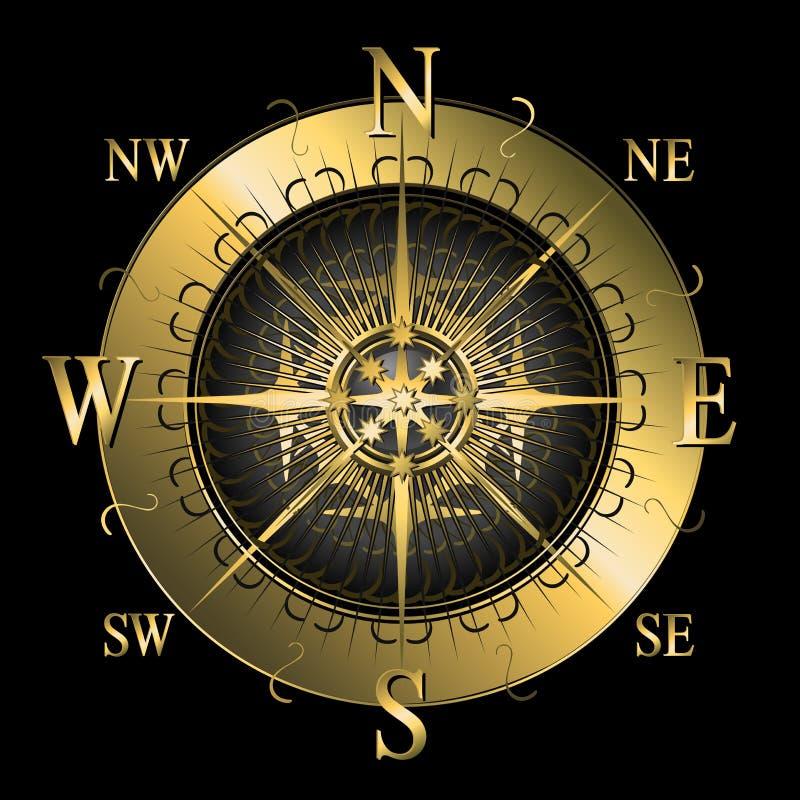 compas złoci royalty ilustracja