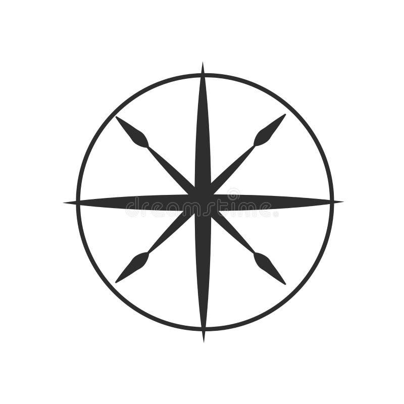 Compass знак и символ вектора значка изолированные на белой предпосылке, концепции логотипа компаса иллюстрация вектора