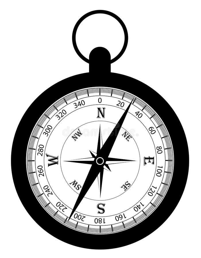 Compass старая ретро винтажная иллюстрация вектора запаса значка иллюстрация вектора