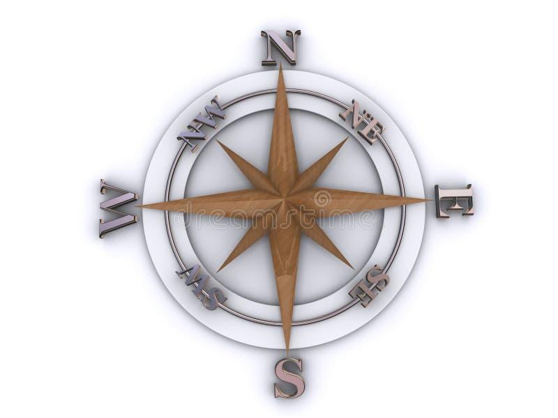 Download Compass stock illustration. Image of sense, cardinal, course - 2318173