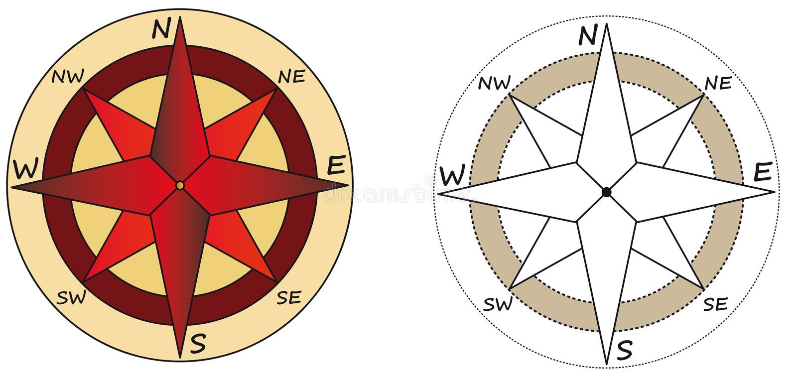 Compass Royalty Free Stock Images