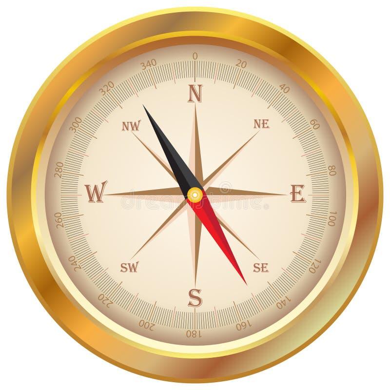 Download Compass. stock vector. Image of instrument, leisure, equipment - 27788171