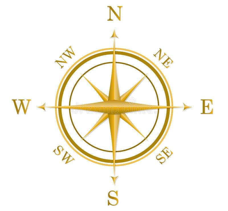 Free Compass Stock Image - 30039371