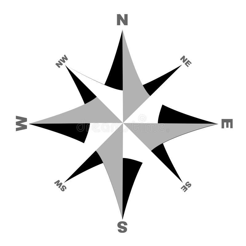 Compass vector illustration