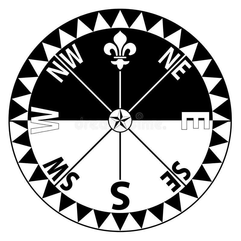 Compass. Rose stock illustration