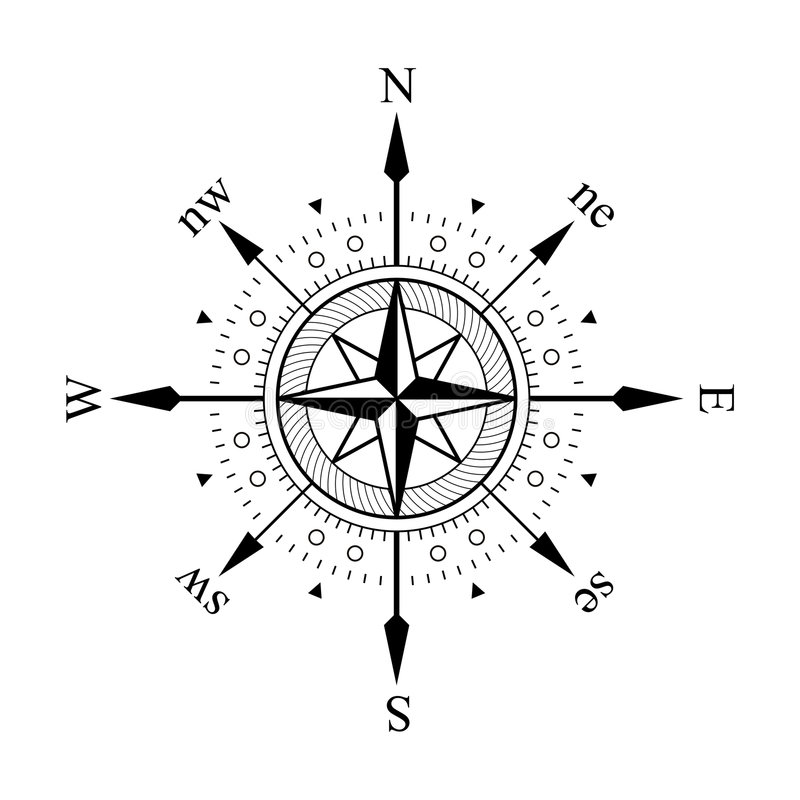 Compass. Panel on white background