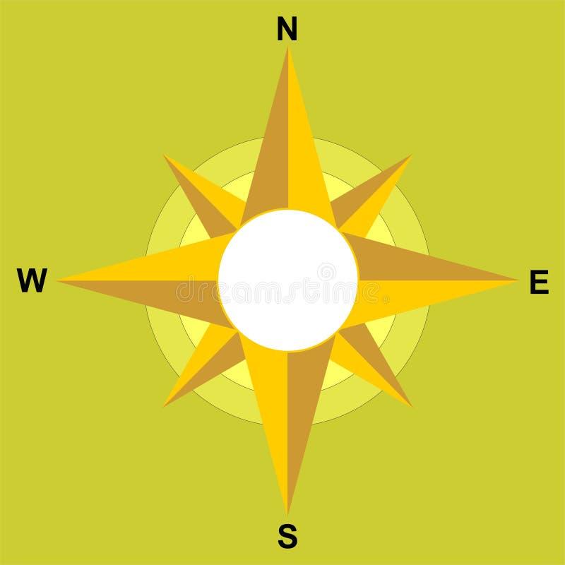 Free Compass Stock Image - 7416701