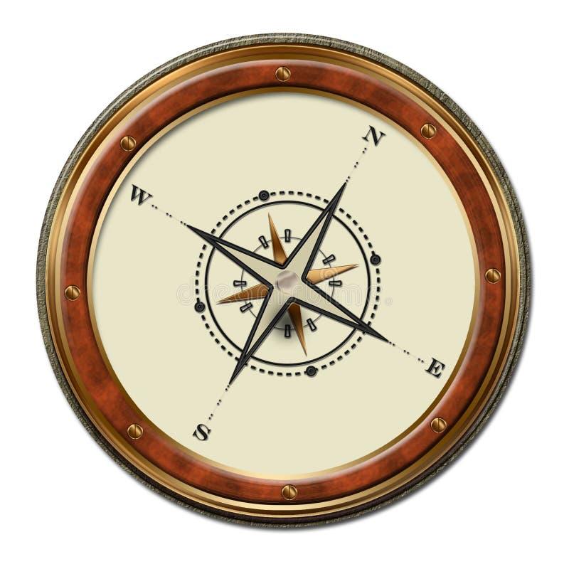 Download Compass stock illustration. Illustration of cardinal - 32188887