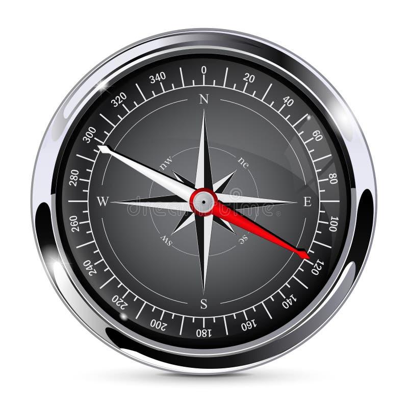 Compass. Metal frame stock illustration