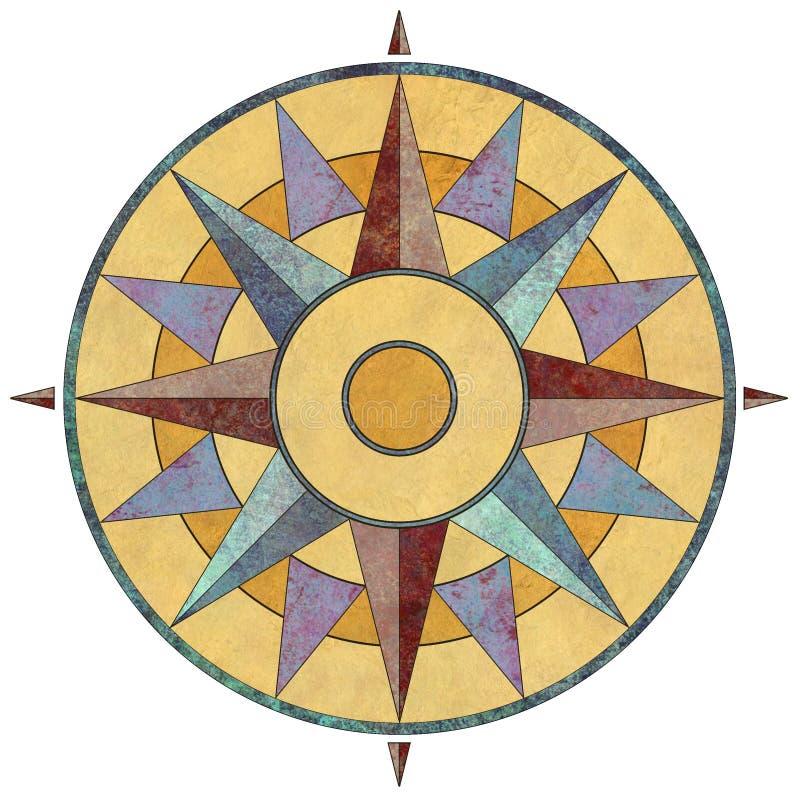 Compass Rose vector illustration