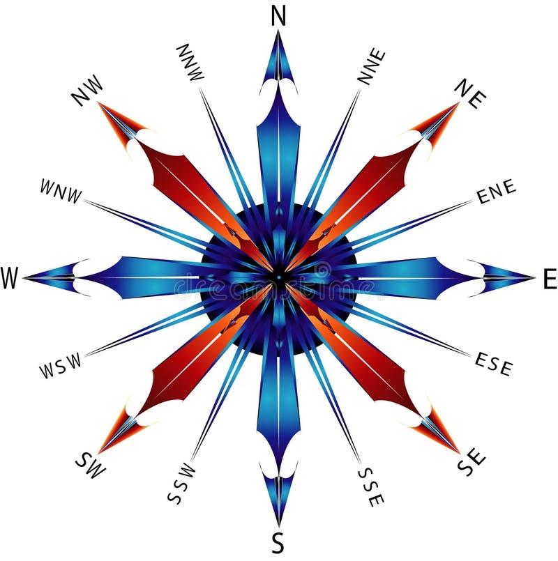 Compass Rose. stock illustration