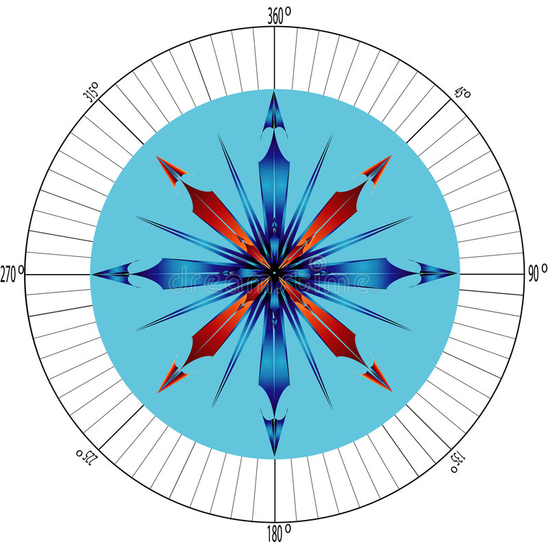 Compass rose with degrees royalty free illustration