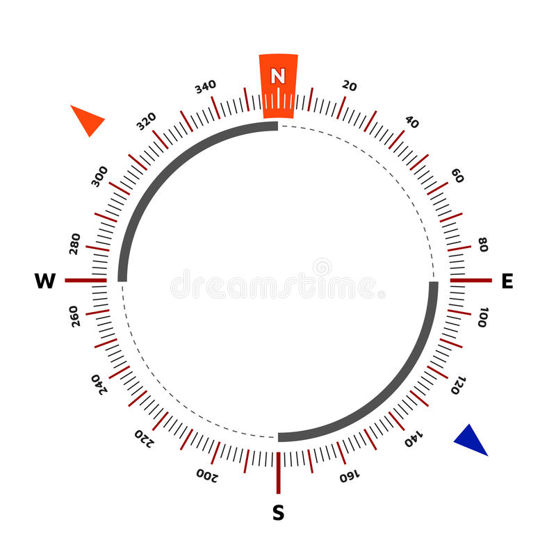 Compass. Scale is 360 degrees. North designation. stock illustration