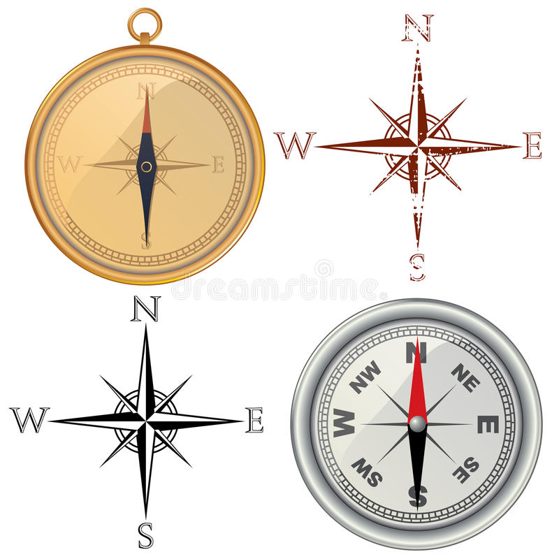 Compass and wind rose