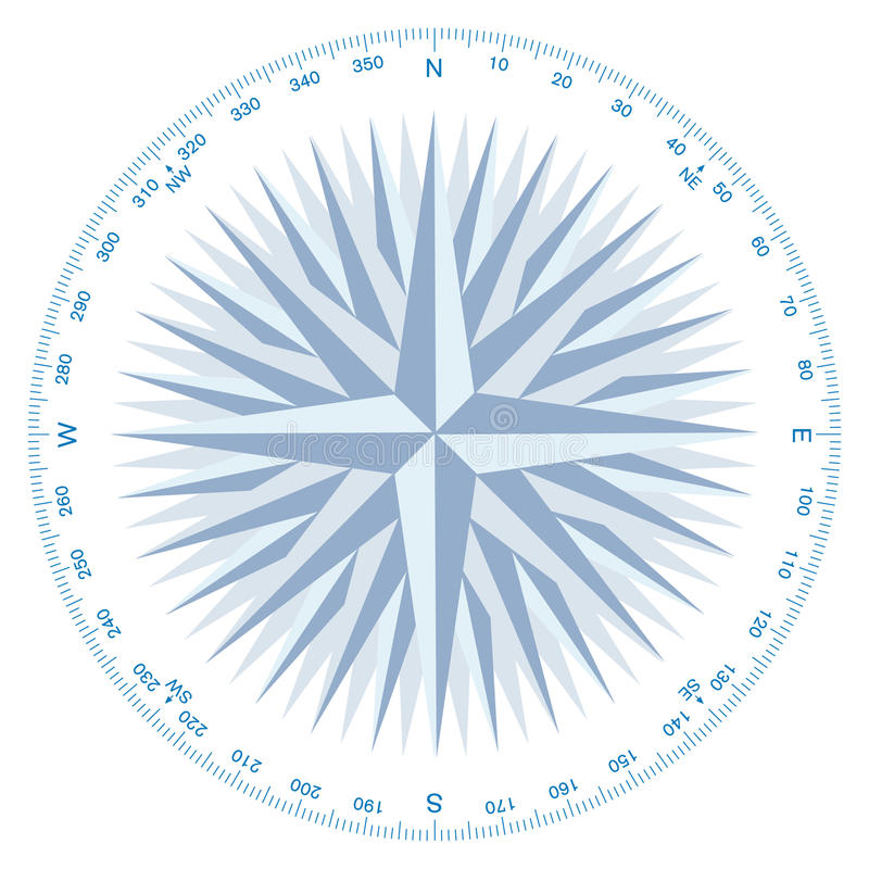 Compass Wind-rose Stock Images
