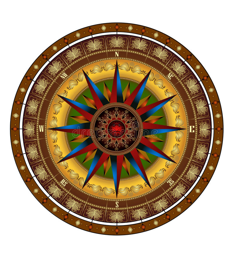 Compass Wind Rose Royalty Free Stock Photography