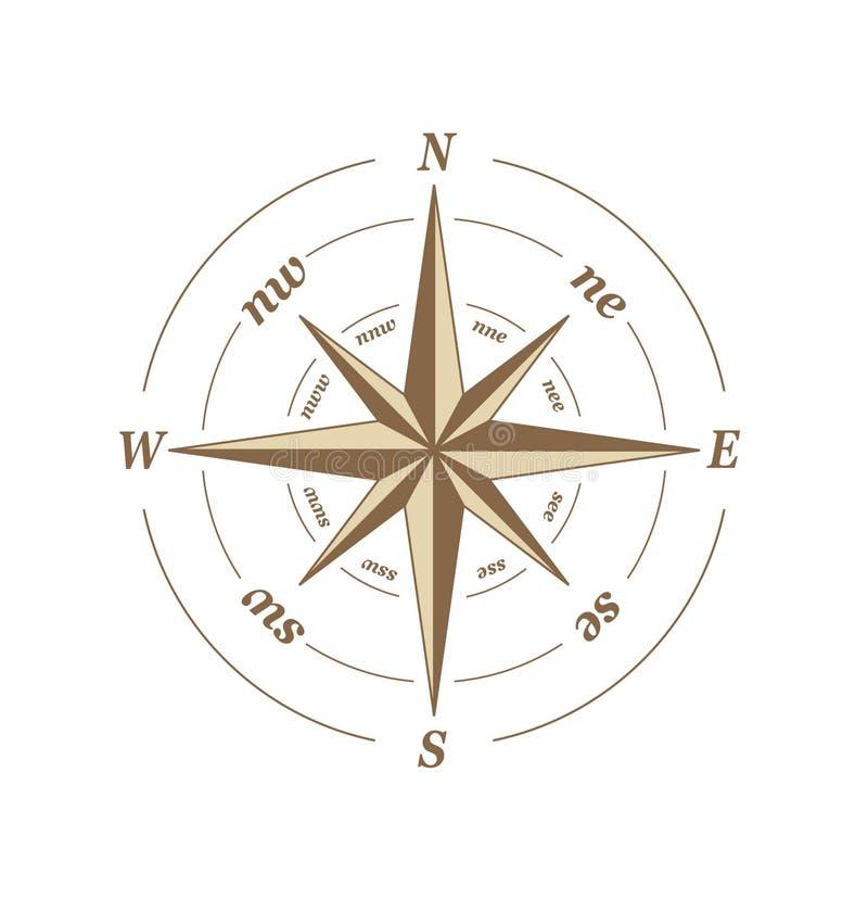 Download Compasso ilustração do vetor. Ilustração de compasso - 10058547