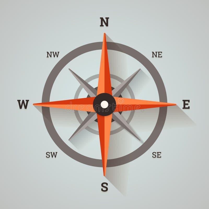 Compasso cor-de-rosa do vento ilustração stock