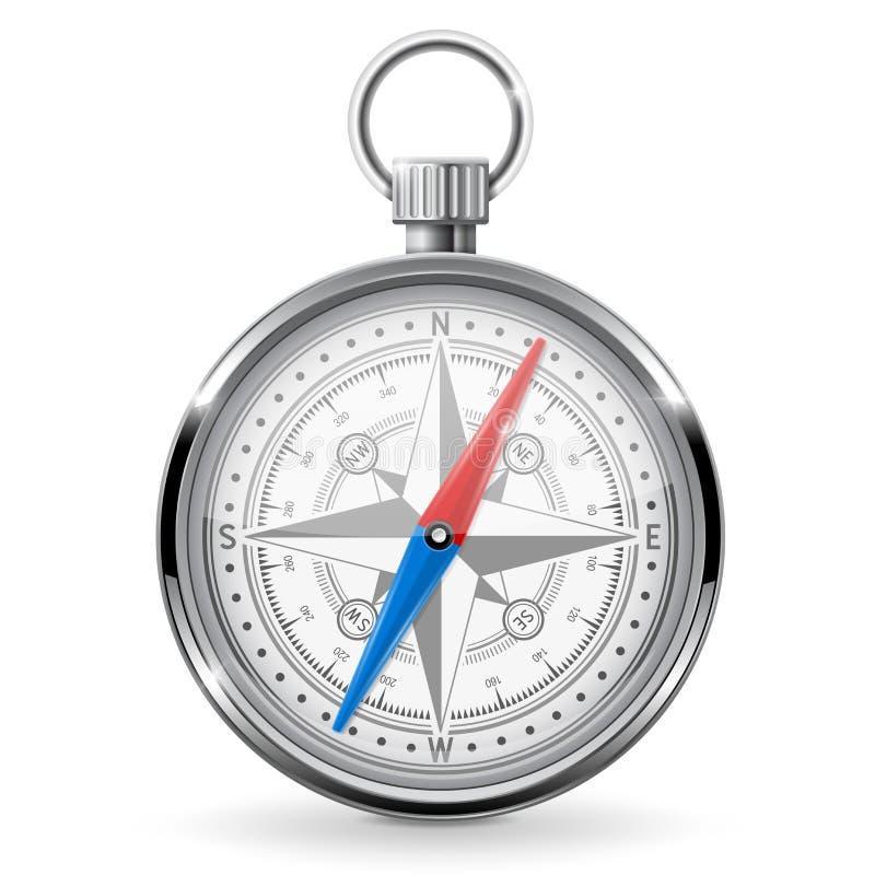 Compasso do metal Calibre da navegação ilustração royalty free