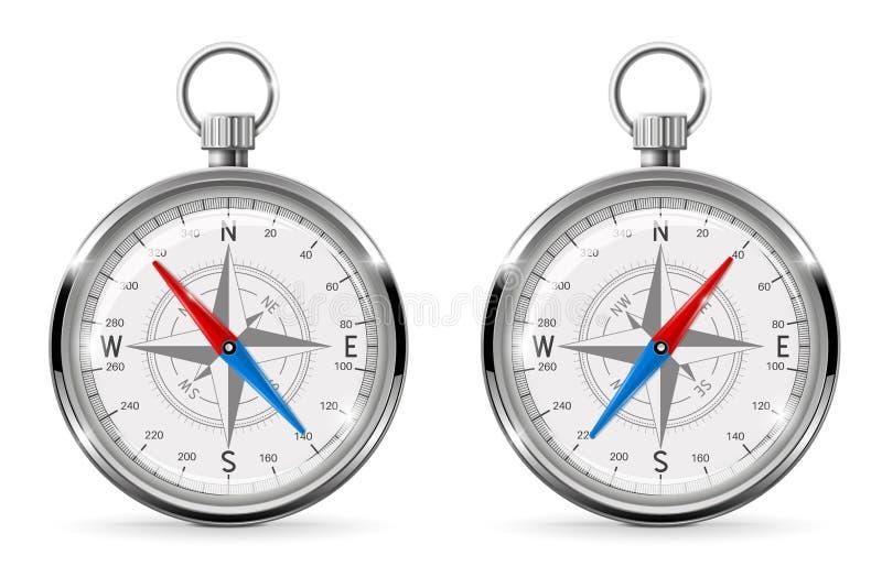 Compasso Equipamento da navegação ilustração stock