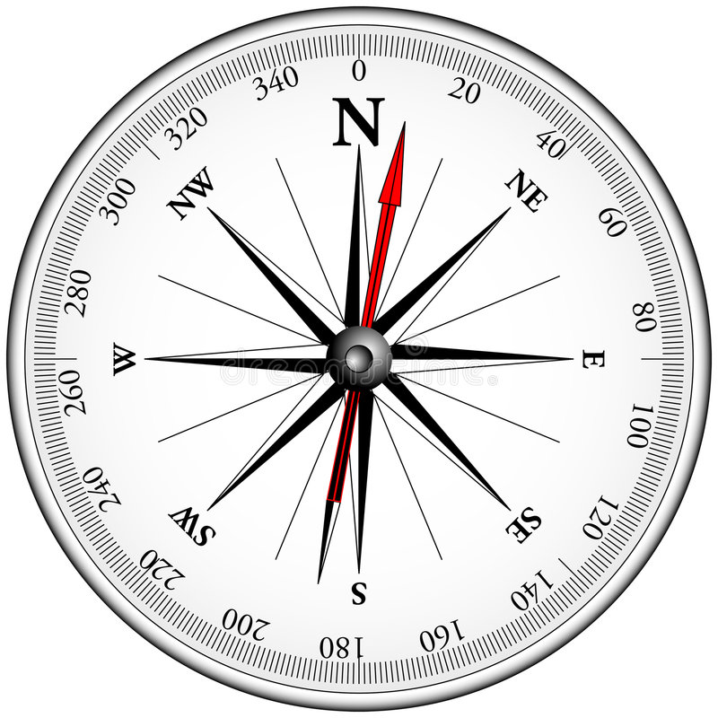 Download Compasso magnético ilustração do vetor. Ilustração de longitude - 8529055