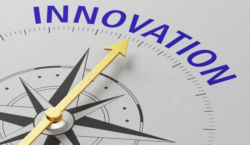 Compasso que aponta à inovação da palavra ilustração do vetor