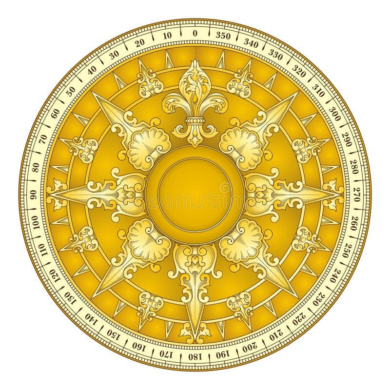 Compasso retro do ouro ilustração royalty free