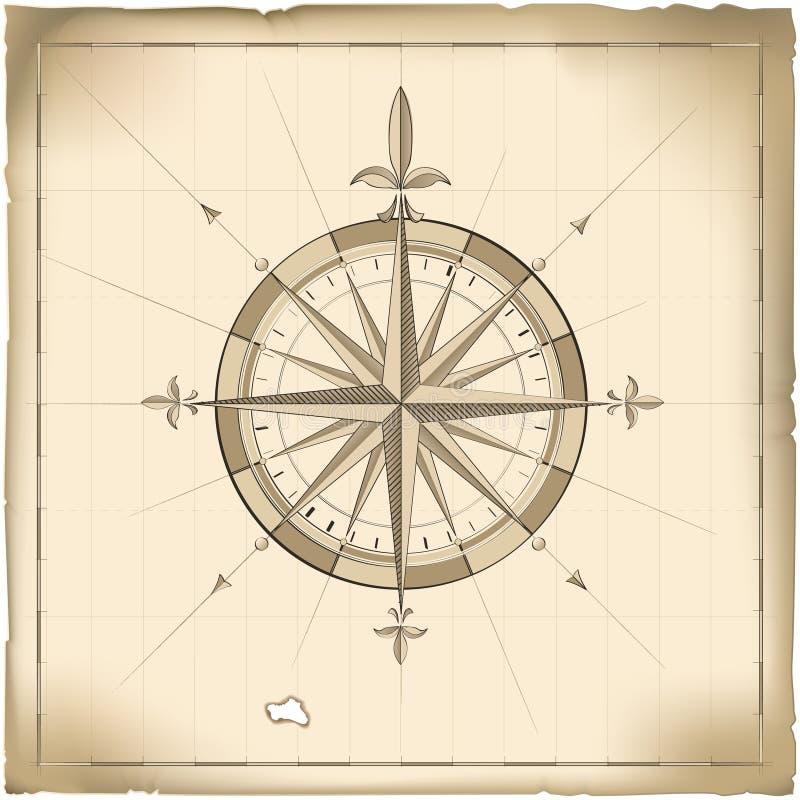 Compasso velho ilustração stock