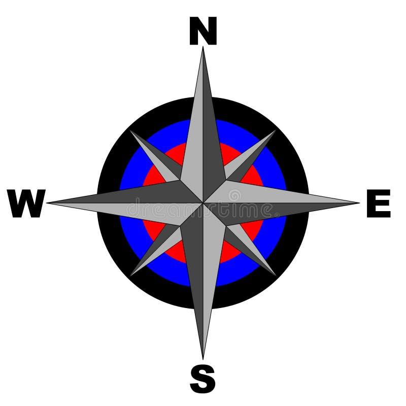 Compasso (vetor) ilustração stock