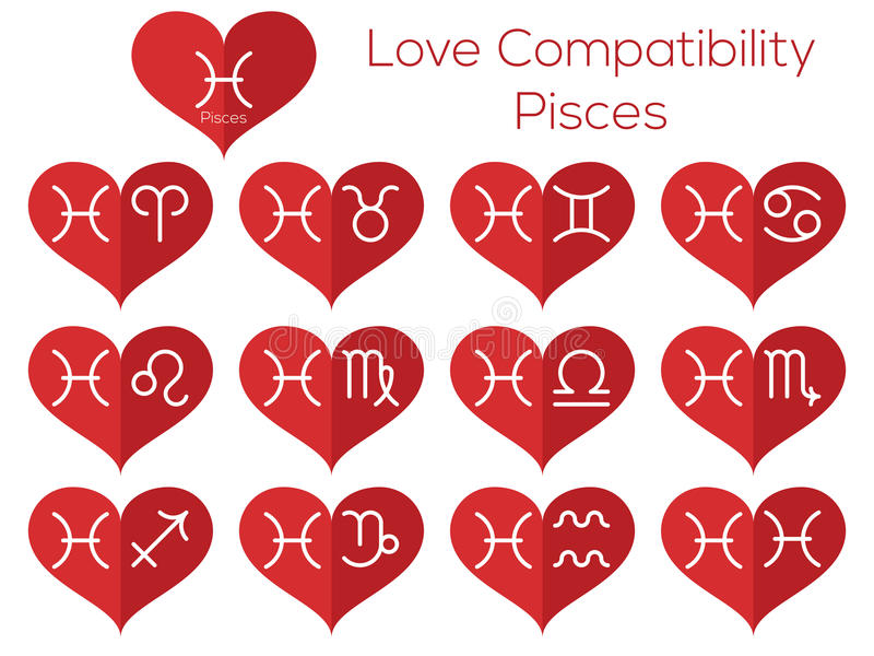 Compatibilità di amore - pesci Segni astrologici dello zodiaco V illustrazione di stock