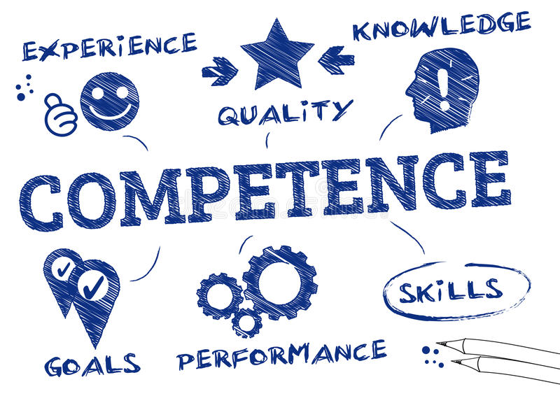 Competence concept royalty free illustration