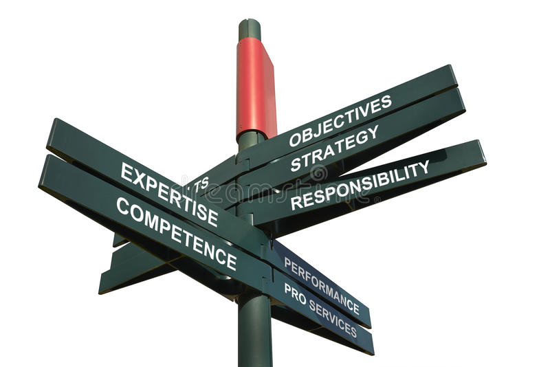 competences or job skill can make you expert professional -english words stock image