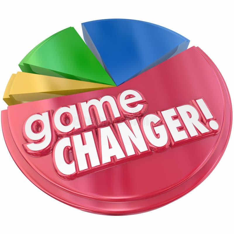Competencia de la cuota de mercado creciente del gráfico de sectores del cambiador del juego ilustración del vector