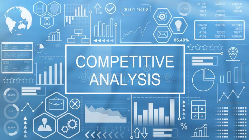 Competitive Analysis, Animated Typography. Competitive Analysis, The Animated Typography Concept Futuristic royalty free illustration