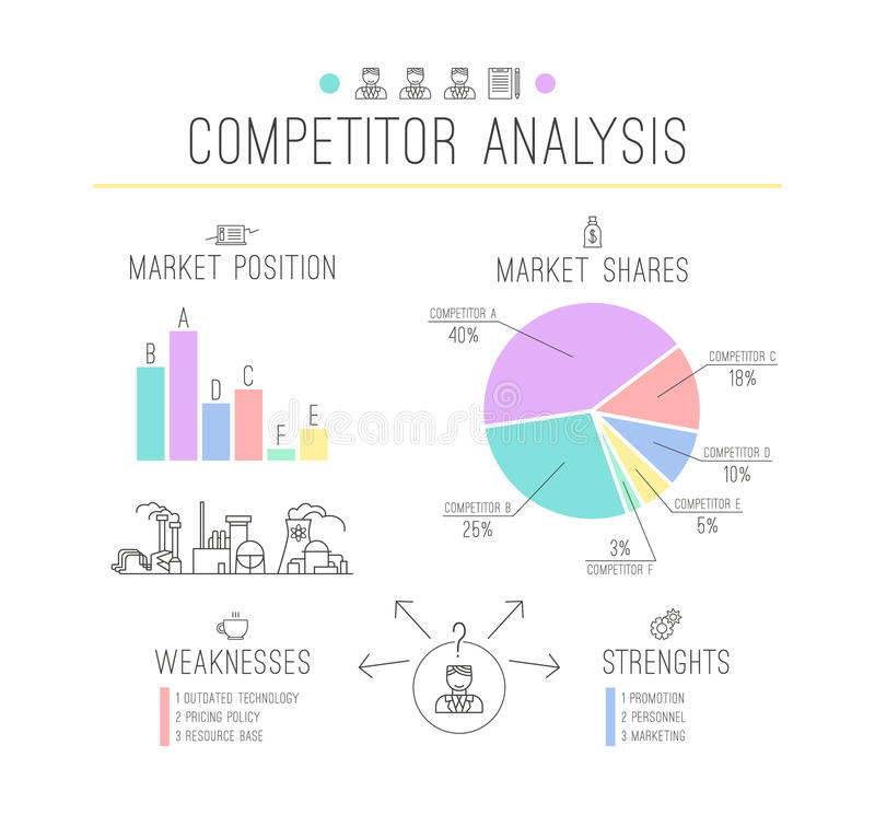 competitor analysis on shampoo market Competitive shampoo market presented bysalil srivastava priyanka raut sumit kumar sanjay singh purohit priyanka pandey cut throat market competition relaunching of product with same quality as of others competitors or with additional quality.