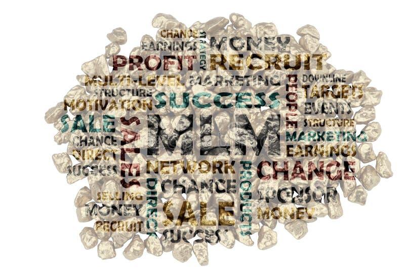 Compilação em MLM, mercado da palavra-chave do multi-nível - palavras do entalhe das pilhas de pedras rachadas douradas imagem de stock