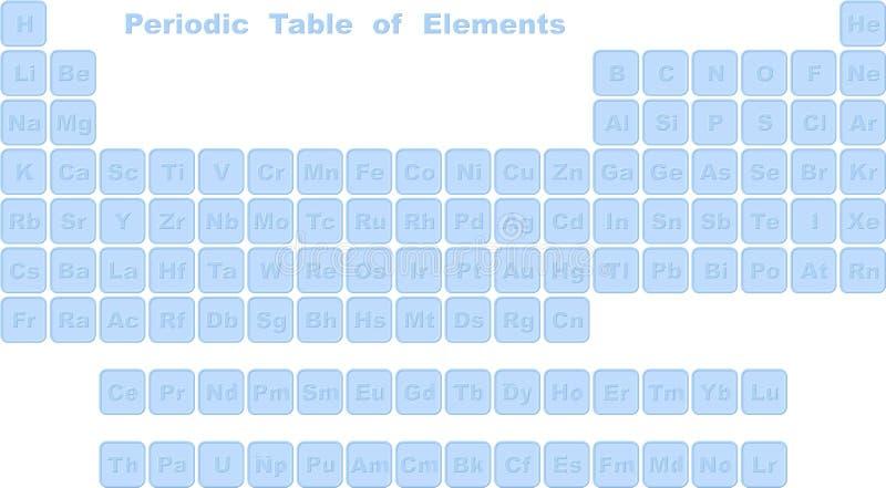 Completi la tabella degli elementi periodica royalty illustrazione gratis
