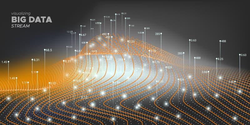 Complex Big Data. System Visualization. Big Data. Background. Orange 3d Abstraction. Black Complexity Abstract. Graph Futuristic. Matrix Visualization. Complex royalty free illustration