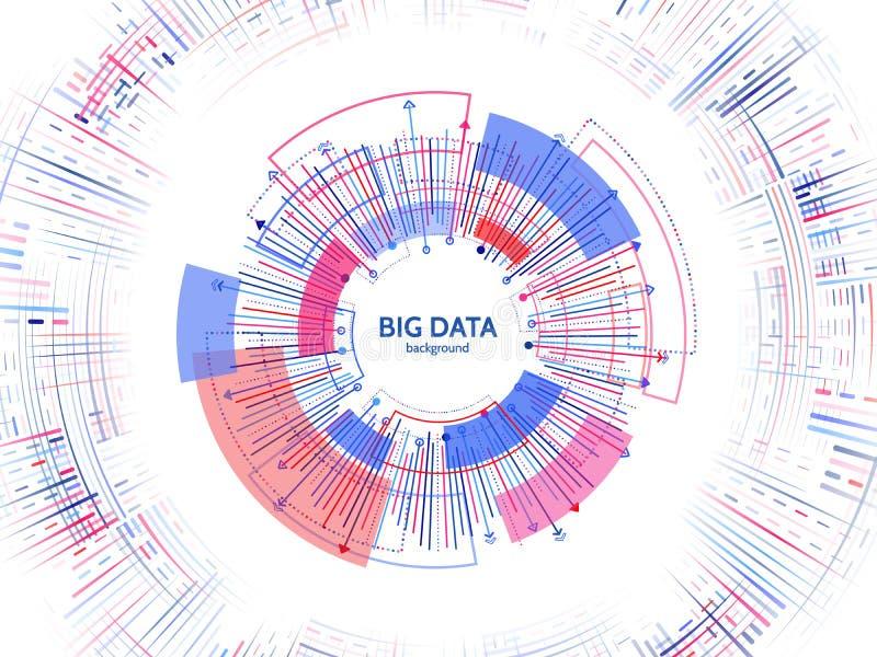 Complexe gegevens grafische visualisatie Futuristische bedrijfsanalytics royalty-vrije illustratie