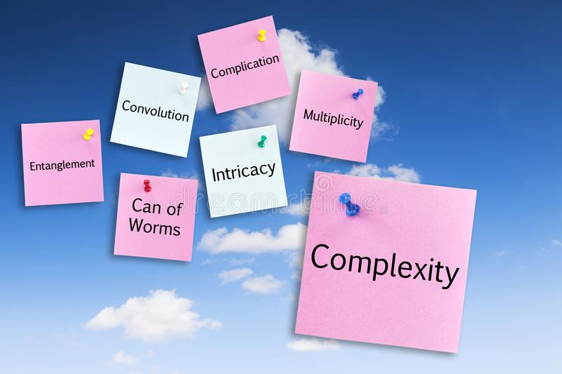Complexity Concept on Blue Sky. Complexity Concept - notes pinned to a blue sky, complexity, intricacy, entanglement, complication, convolution, can of worms royalty free stock photography