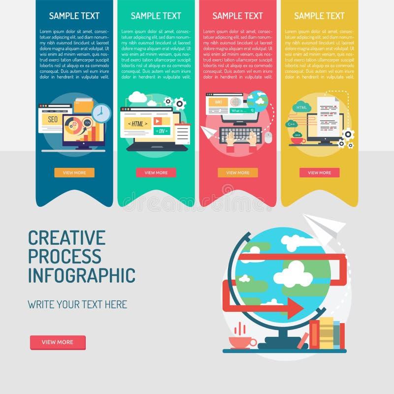 Complexo criativo de Infographic do processo ilustração do vetor