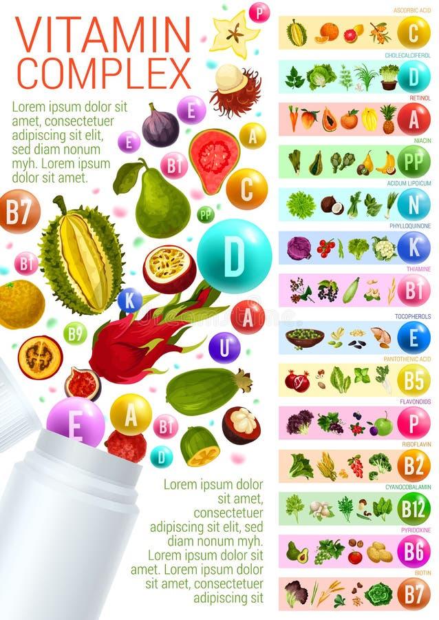 Complexo da vitamina com fontes do alimento do vegetariano ilustração do vetor