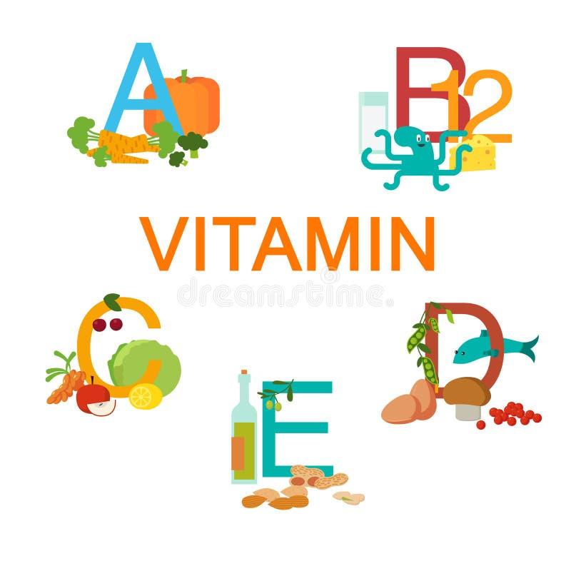 Complexo da vitamina dos ícones Cartaz infographic da dieta ilustração royalty free