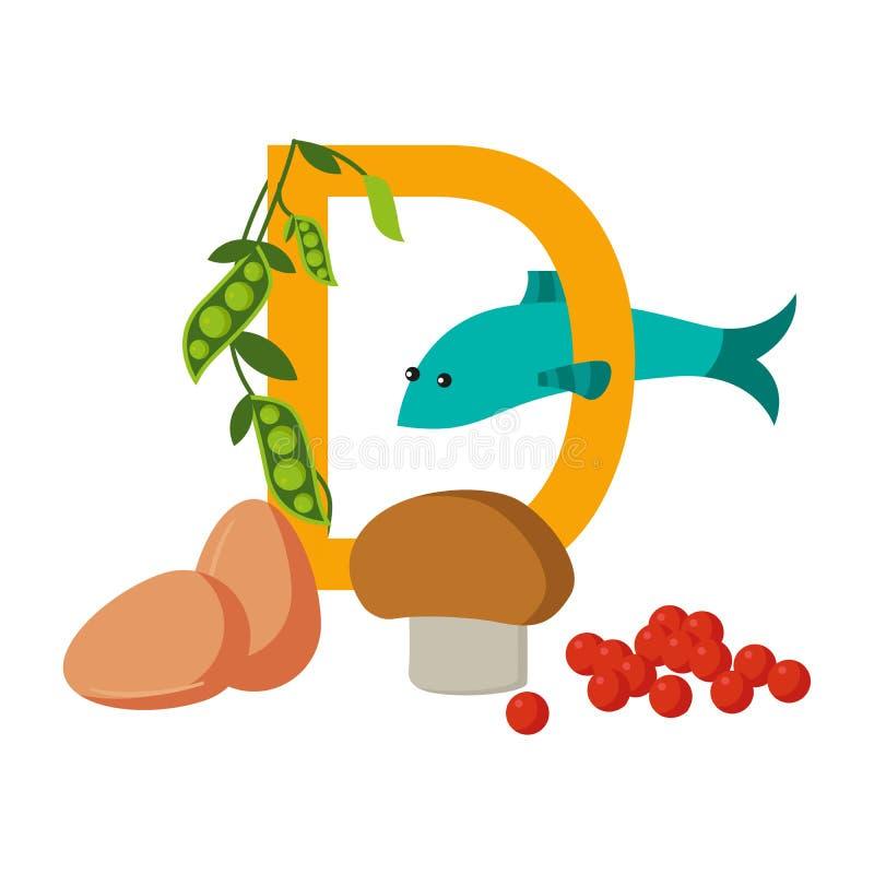 Complexo da vitamina dos ícones Cartaz infographic da dieta ilustração do vetor