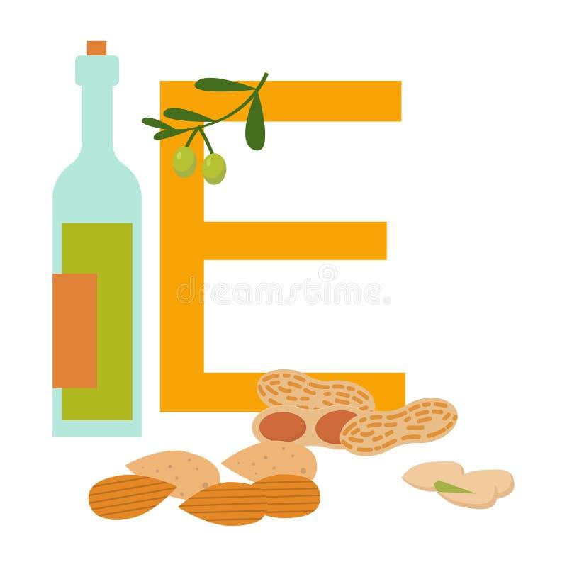 Complexo da vitamina dos ícones Cartaz infographic da dieta ilustração stock