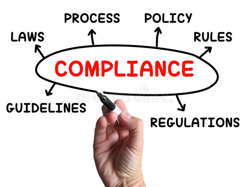 Compliance Diagram Shows Complying With Rules vector illustration