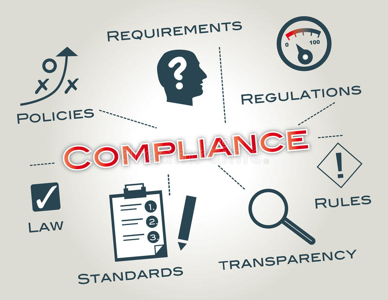 Compliance, Regulatory compliance royalty free illustration