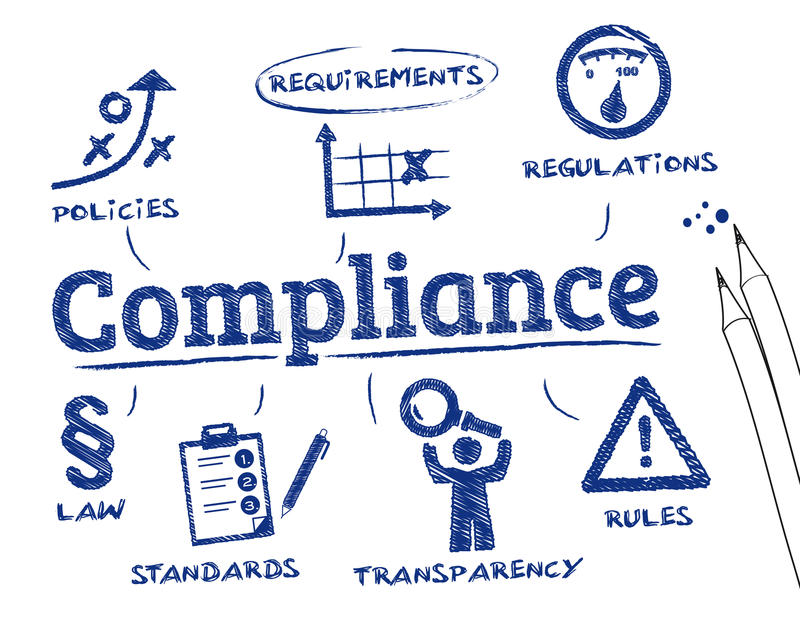 Compliance sketch royalty free illustration