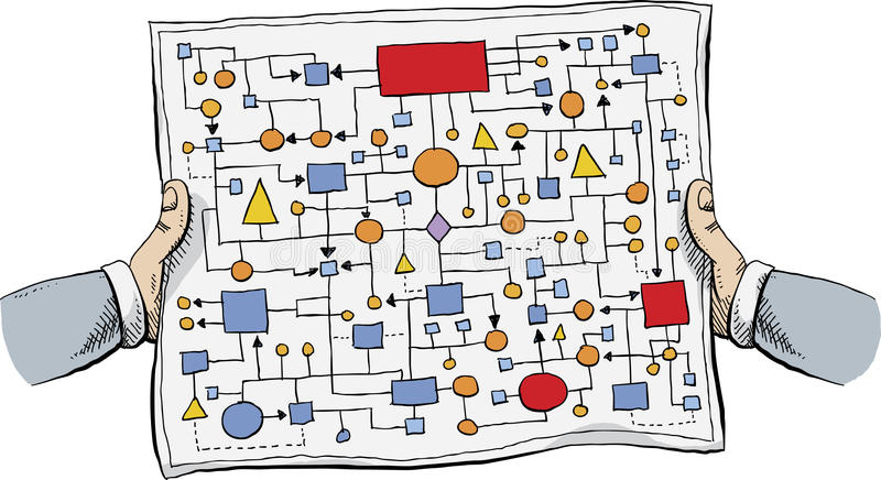 Complicated Flowchart. A cartoon of two arms holding a tangled, complicated flow chart on paper stock illustration