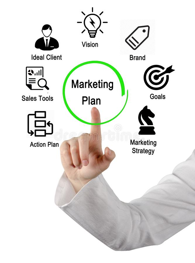 Componenten van marketing plan stock foto